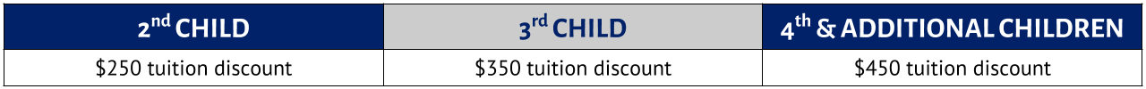 Additional Child Discounts